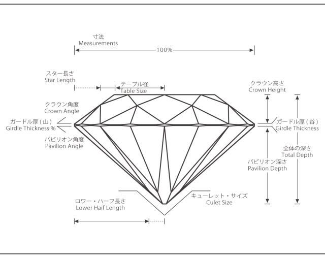 ダイヤモンドカットのイラスト1